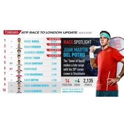 K+ độc quyền phát sóng 2 giải tennis: Next Gen ATP Finals và Nitto ATP Finals trên K+PM