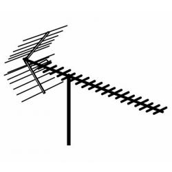 Lưu ý khi chọn anten thu truyền hình số DVB-T2
