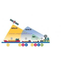 Giải pháp internet trên tàu biển