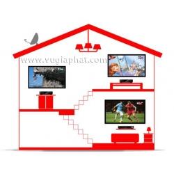 K+ Multiroom - Xem trên nhiều TV