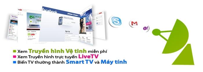 Đầu thu công nghệ giải trí: Android TV Box