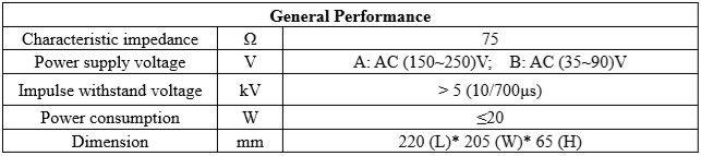 WF1100KLE - Thông số kỹ thuật 1