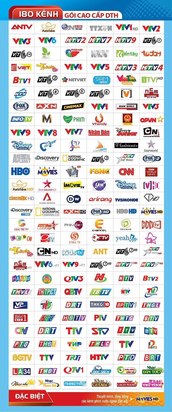 Danh sách kênh AVG cao cấp