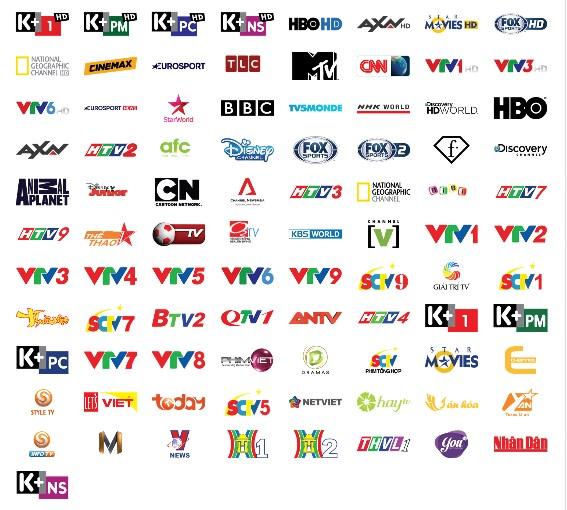 List kênh K+