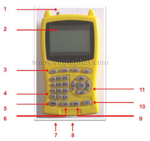 Đồng hồ đo tín hiệu S-186A 4