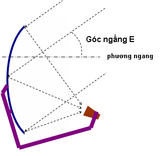anten-parabol-chao