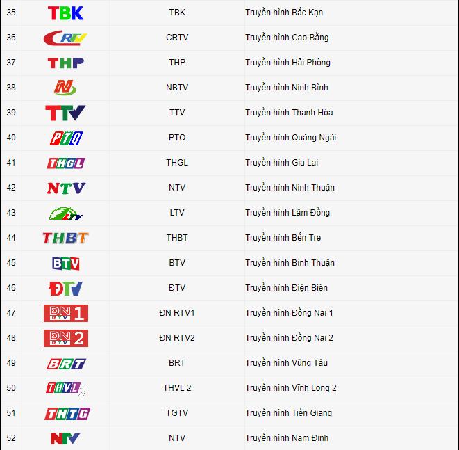 List kênh VTC HD4