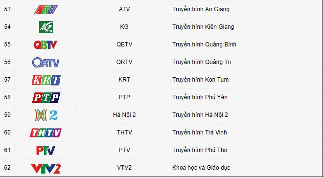 List kênh VTC HD5